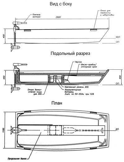 лодка из стеклопластика своими руками с чертежами